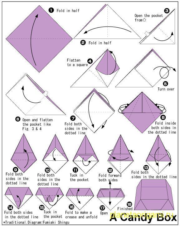 моделирование из бумаги схемы.