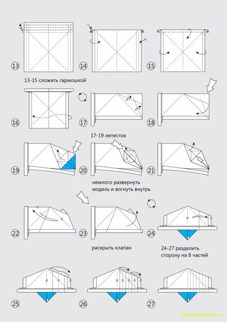 Как сделать ботов сложными