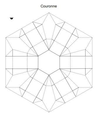 corona pattern