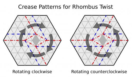 Rhombus Twist pattern