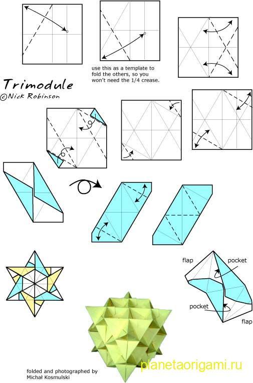 модуля для икосаэдра