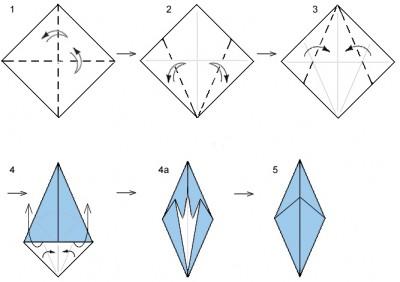 схема базовой формы Рыба