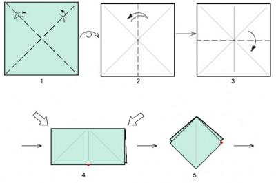 схема базовой формы Лягушка
