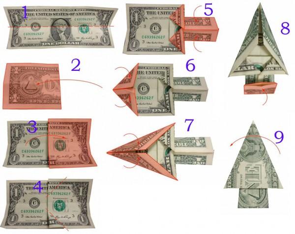 Простейшая ёлка из доллара