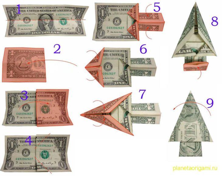 Как делать деньги из денег своими руками 907