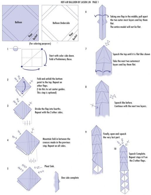 hab diagram